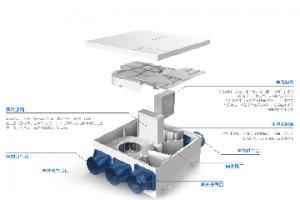 派格森:新风净化系统产品测评