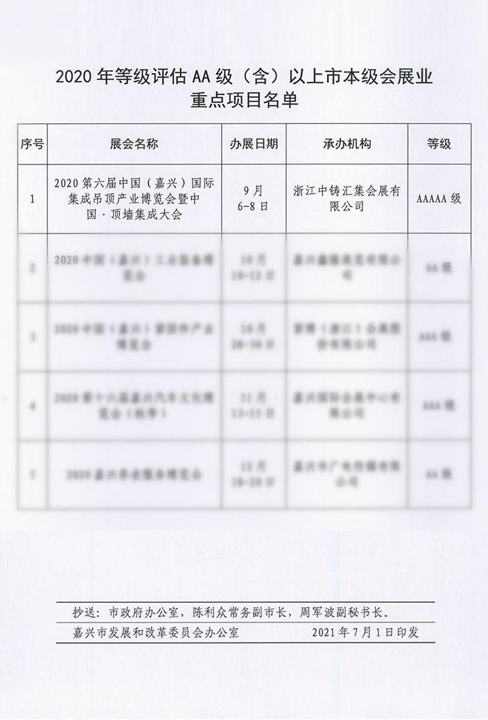 市本级重点项目名单